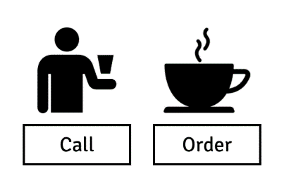 CALL ORDER
